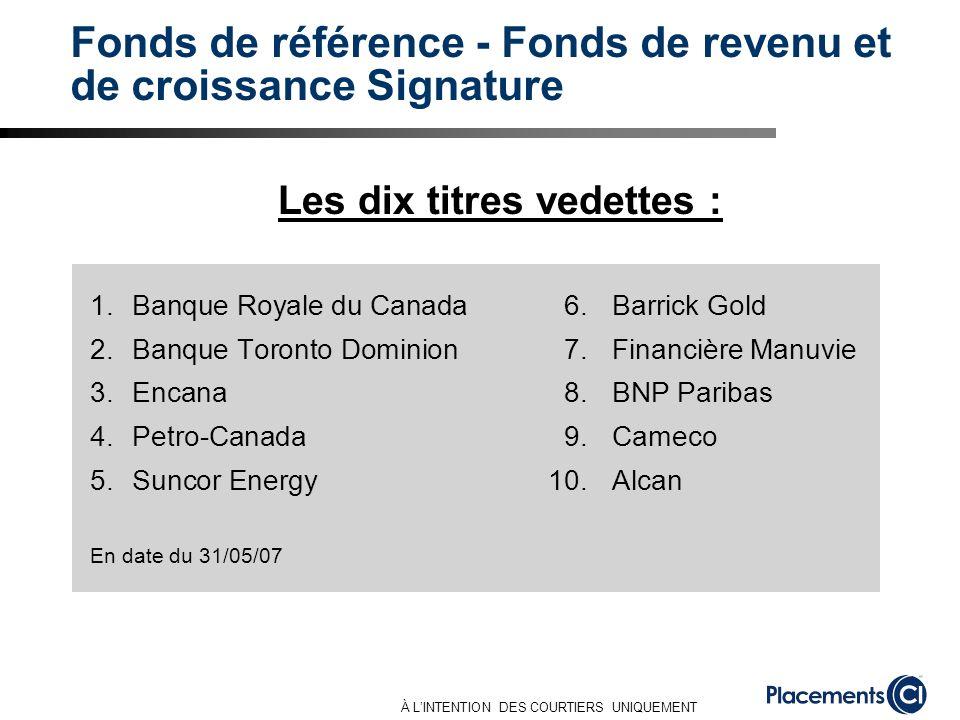 À LINTENTION DES COURTIERS UNIQUEMENT Fonds de référence - Fonds de revenu et de croissance Signature Les dix titres vedettes : 1.Banque Royale du Can