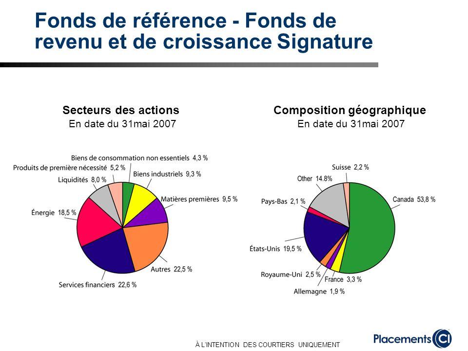 À LINTENTION DES COURTIERS UNIQUEMENT Fonds de référence - Fonds de revenu et de croissance Signature Secteurs des actions En date du 31mai 2007 Compo