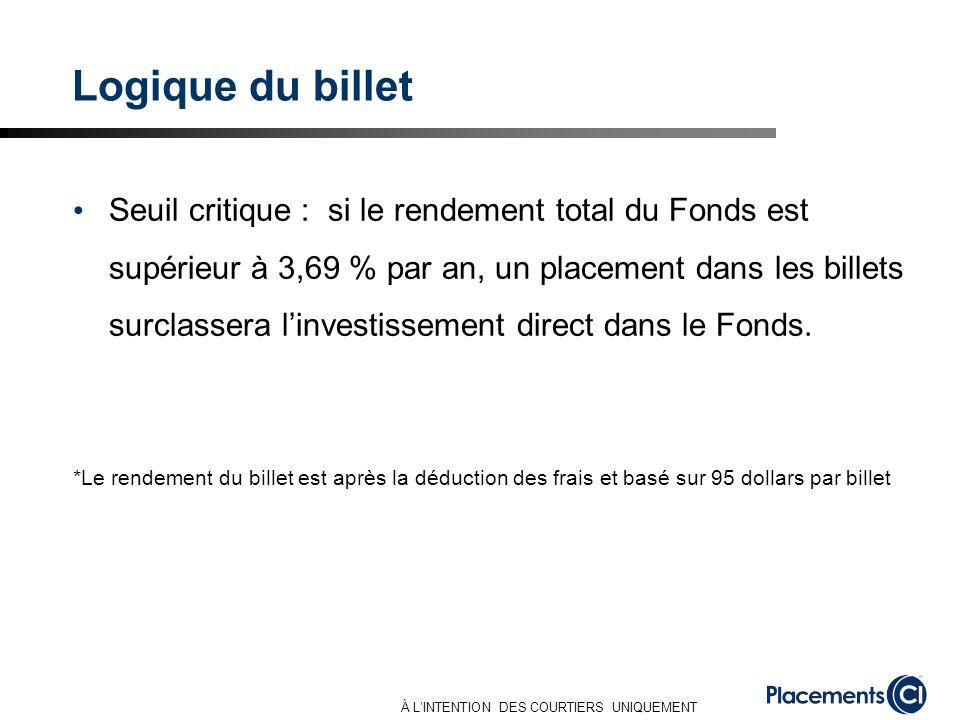 À LINTENTION DES COURTIERS UNIQUEMENT Logique du billet Seuil critique : si le rendement total du Fonds est supérieur à 3,69 % par an, un placement da