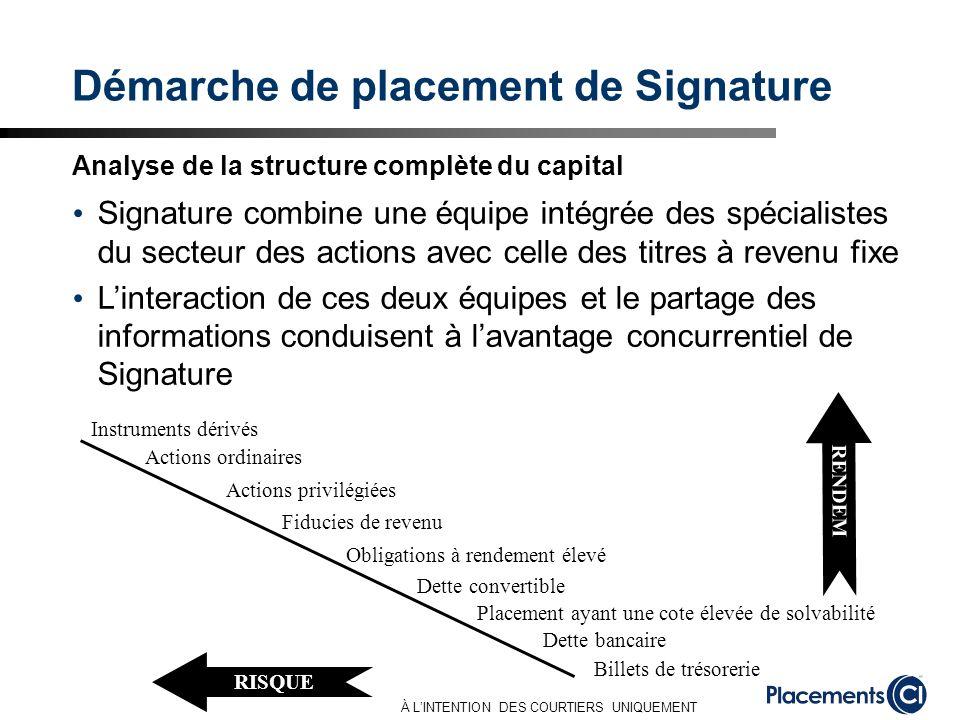 À LINTENTION DES COURTIERS UNIQUEMENT Démarche de placement de Signature Analyse de la structure complète du capital Actions privilégiées Fiducies de