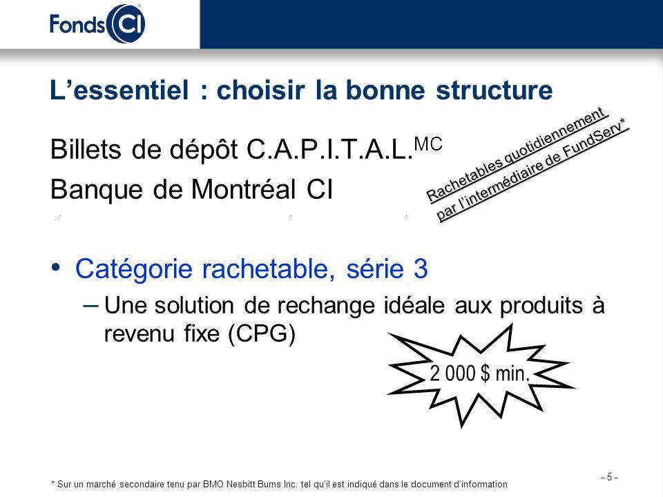 Lessentiel : choisir la bonne structure Billets de dépôt C.A.P.I.T.A.L.