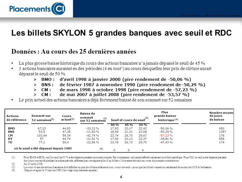 6 Privé et confidentiel : À des fins de discussion uniquement Les billets SKYLON 5 grandes banques avec seuil et RDC Données : Au cours des 25 dernières années La plus grosse baisse historique du cours des actions bancaires na jamais dépassé le seuil de 45 % 3 actions bancaires auraient eu des périodes (4 en tout 1 ) au cours desquelles leur prix de clôture aurait dépassé le seuil de 50 % BMO :davril 1998 à janvier 2000 (pire rendement de -50,06 %) BNS :de février 1987 à novembre 1990 (pire rendement de–50,29 %) CM :de mars 1998 à octobre 1998 (pire rendement de -57,23 %) CM :de mai 2007 à juillet 2008 (pire rendement de -53,57 %) Le prix actuel des actions bancaires a déjà fortement baissé de son sommet sur 52 semaines Actions de référence Sommet sur 52 semaines (2) Cours actuel (2) Baisse du sommet sur 52 semaines (2) Plus grande baisse historique (4) Nombre moyen de jours de baisse 40 %45 %50 % BMO67,2344,83-33,32 %17,9320,1722,42-50,06 %650 BNS53,547,35-11,50 %18,9421,3123,68-50,29 %1357 CM103,6459,34-42,74 %23,7426,7029,67-57,23 %176 RY5744,74-21,51 %17,9020,1322,37-38,81 %558 TD77,159,4-22,96 %23,7626,7329,70-47,43 %174 où le seuil a été dépassé depuis 1983 (4) 004 Seuil et cours de seuil (3) (1)Pour BMO et BNS, seul le seuil de 50 % a été dépassé pendant une seule journée.