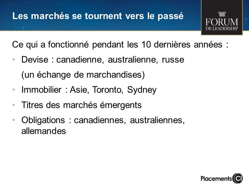 Les marchés se tournent vers le passé Ce qui a fonctionné pendant les 10 dernières années : Devise : canadienne, australienne, russe (un échange de marchandises) Immobilier : Asie, Toronto, Sydney Titres des marchés émergents Obligations : canadiennes, australiennes, allemandes