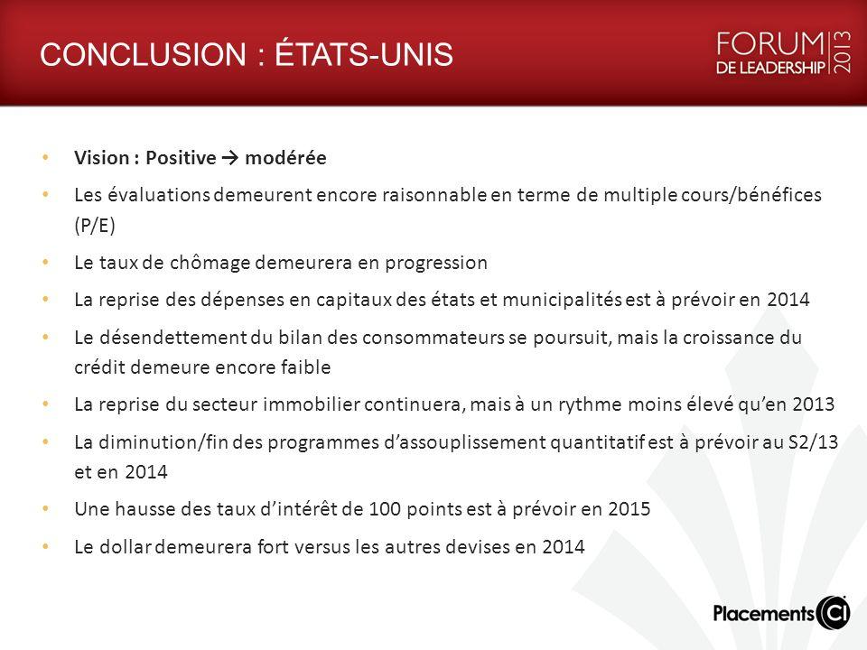 CONCLUSION : ÉTATS-UNIS Vision : Positive modérée Les évaluations demeurent encore raisonnable en terme de multiple cours/bénéfices (P/E) Le taux de c