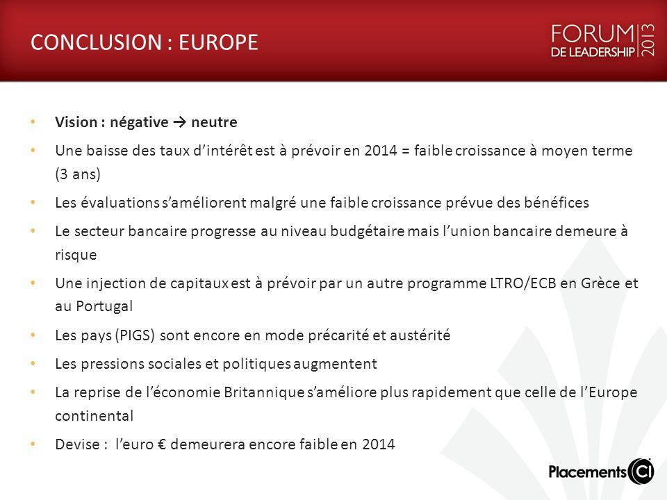 CONCLUSION : EUROPE Vision : négative neutre Une baisse des taux dintérêt est à prévoir en 2014 = faible croissance à moyen terme (3 ans) Les évaluati