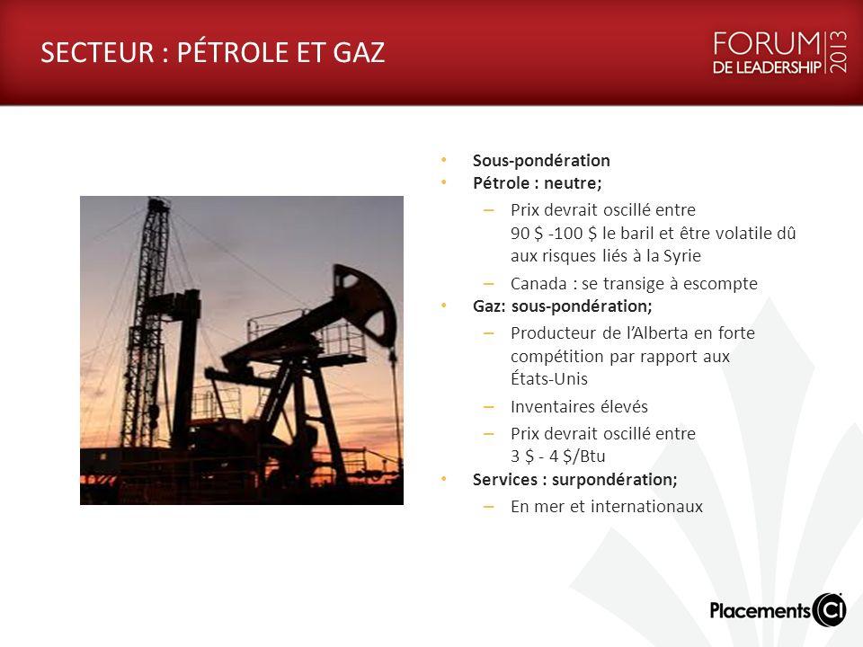 SECTEUR : PÉTROLE ET GAZ Sous-pondération Pétrole : neutre; – Prix devrait oscillé entre 90 $ -100 $ le baril et être volatile dû aux risques liés à l