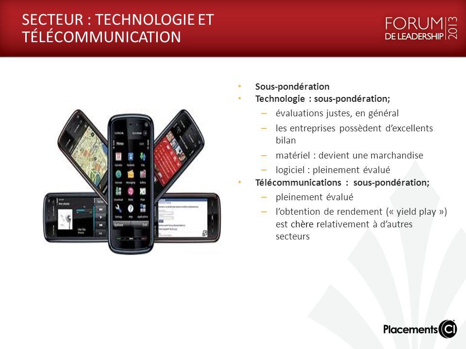 SECTEUR : TECHNOLOGIE ET TÉLÉCOMMUNICATION Sous-pondération Technologie : sous-pondération; – évaluations justes, en général – les entreprises possède