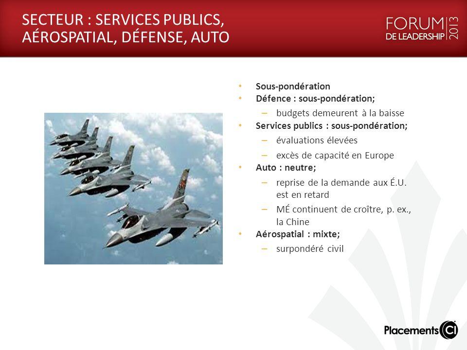 SECTEUR : SERVICES PUBLICS, AÉROSPATIAL, DÉFENSE, AUTO Sous-pondération Défence : sous-pondération; – budgets demeurent à la baisse Services publics :