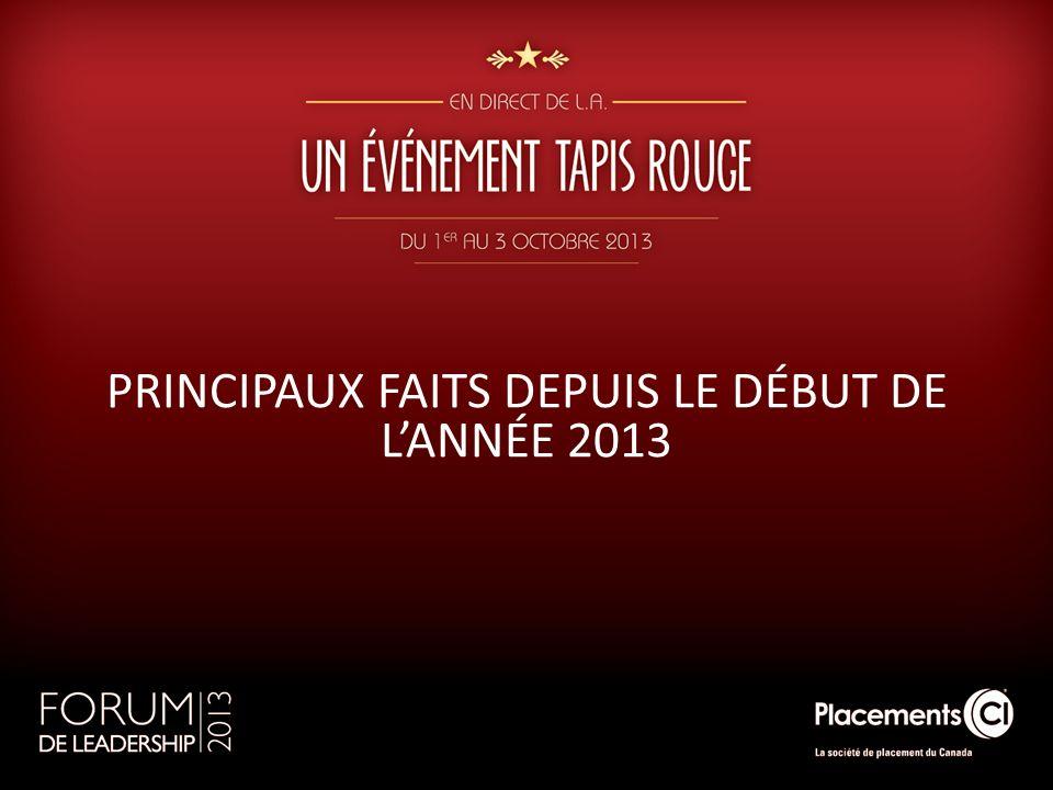 PRINCIPAUX FAITS DEPUIS LE DÉBUT DE LANNÉE 2013