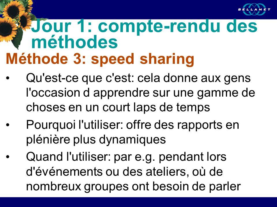Jour 1: compte-rendu des méthodes Méthode 3: speed sharing Qu'est-ce que c'est: cela donne aux gens l'occasion d apprendre sur une gamme de choses en