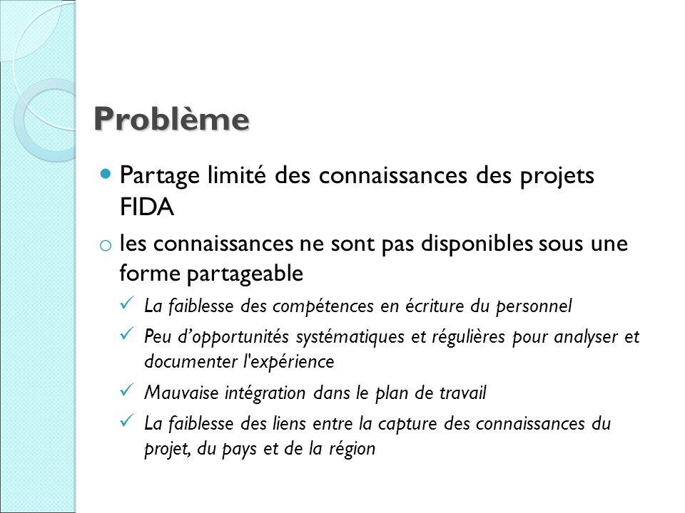 Problème Partage limité des connaissances des projets FIDA o les connaissances ne sont pas disponibles sous une forme partageable La faiblesse des com