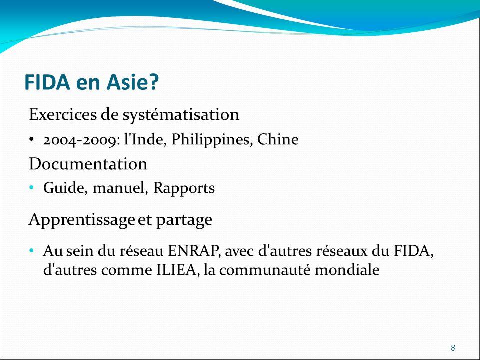 FIDA en Asie.