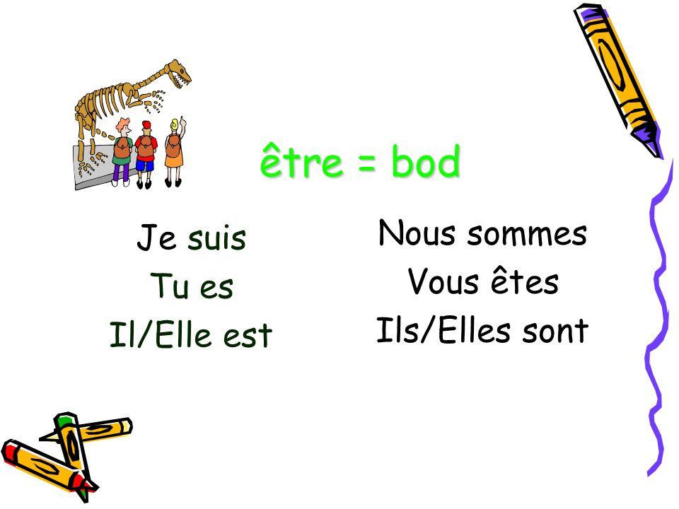 être = bod Je suis Tu es Il/Elle est Nous sommes Vous êtes Ils/Elles sont