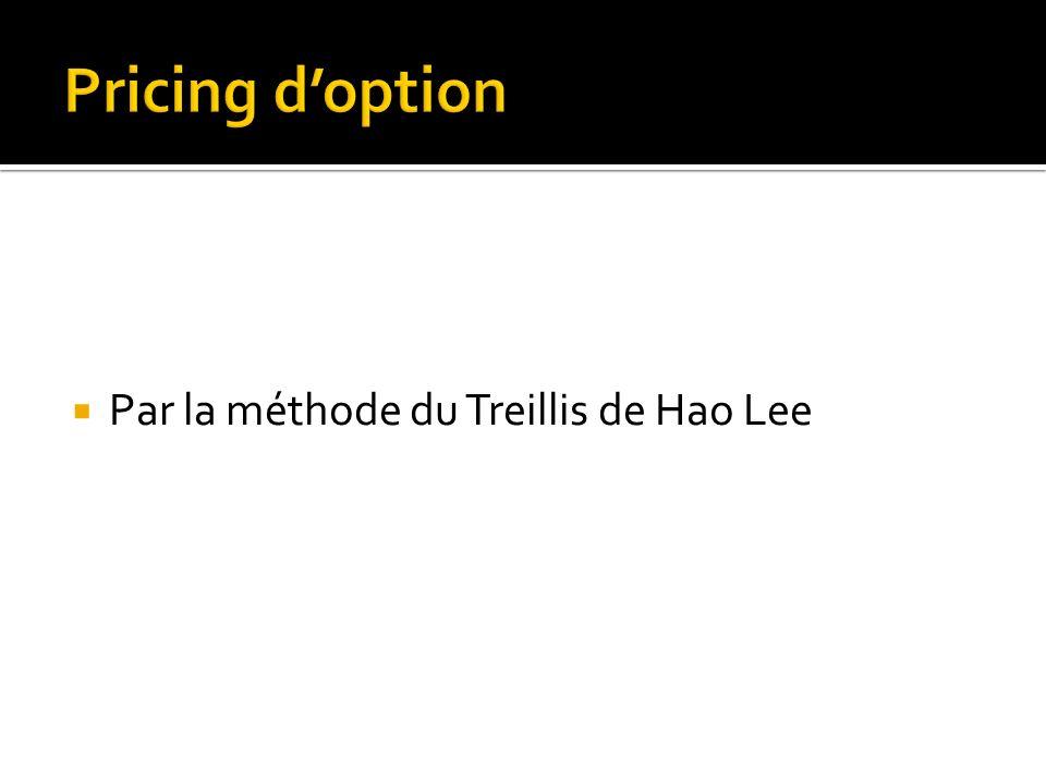 Par la méthode du Treillis de Hao Lee