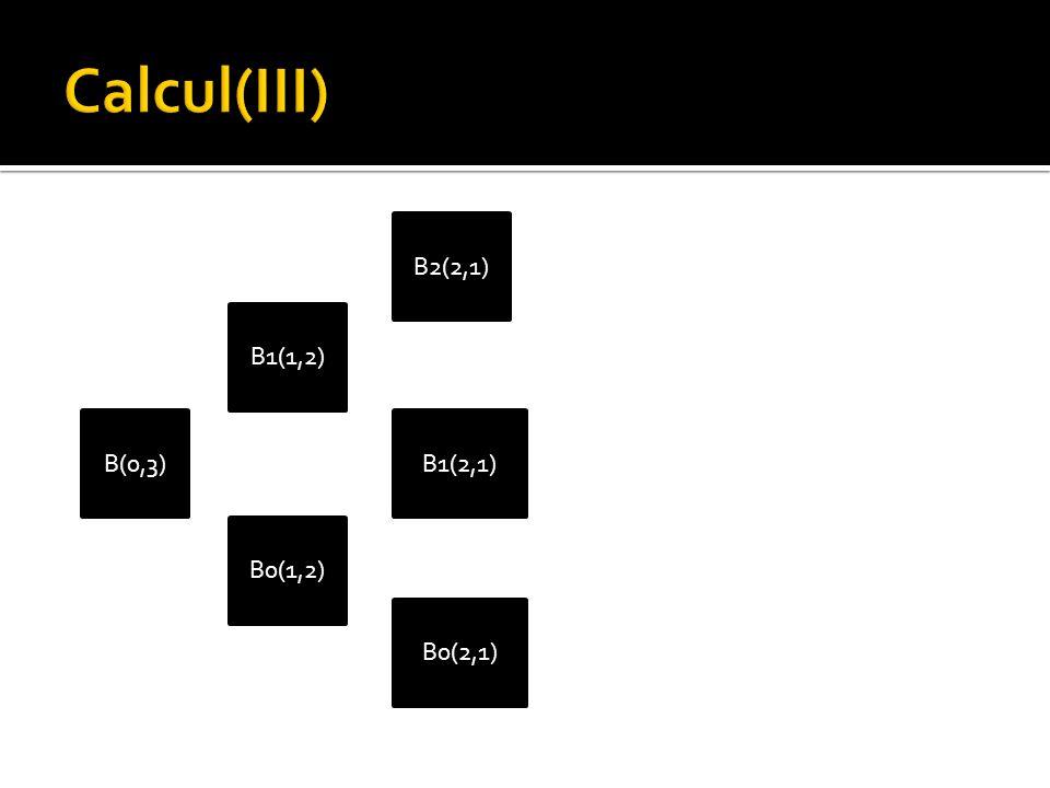 B(0,3) B1(1,2) B0(1,2) B2(2,1) B1(2,1) B0(2,1)