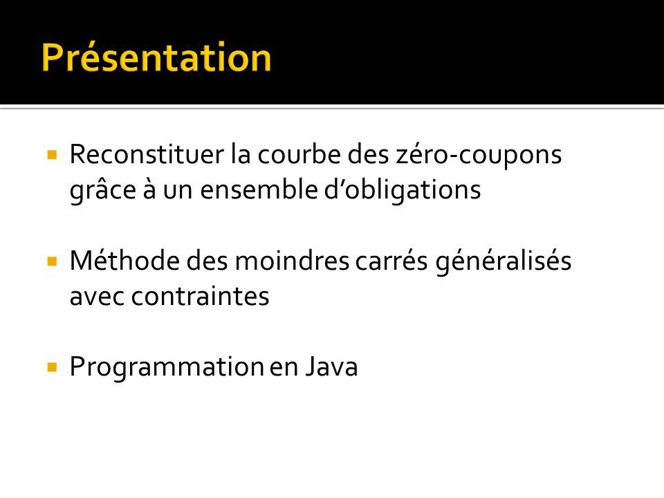 Reconstituer la courbe des zéro-coupons grâce à un ensemble dobligations Méthode des moindres carrés généralisés avec contraintes Programmation en Java