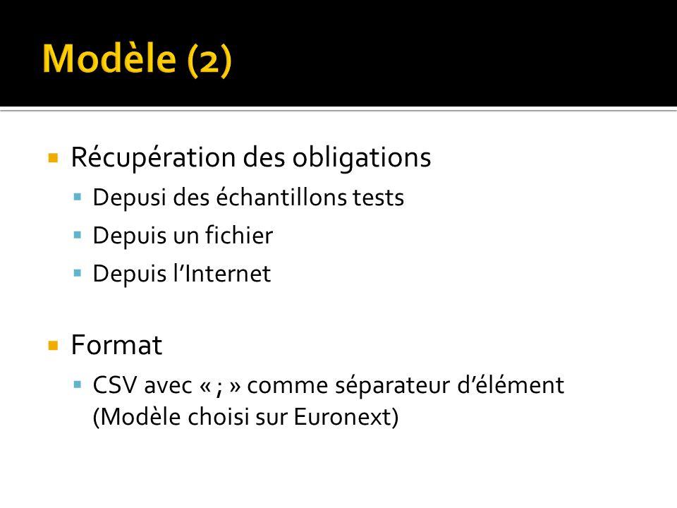 Récupération des obligations Depusi des échantillons tests Depuis un fichier Depuis lInternet Format CSV avec « ; » comme séparateur délément (Modèle choisi sur Euronext)