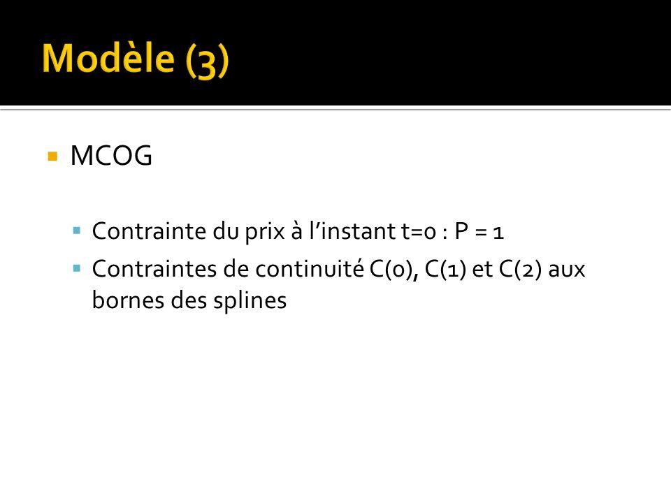 MCOG Contrainte du prix à linstant t=0 : P = 1 Contraintes de continuité C(0), C(1) et C(2) aux bornes des splines