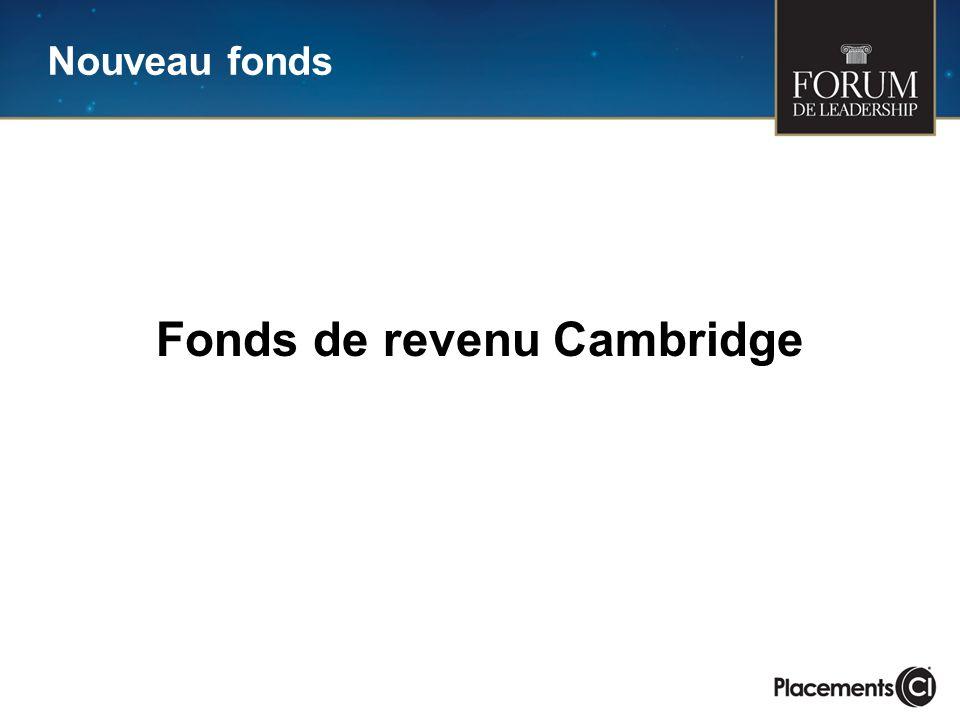Nouveau fonds Fonds de revenu Cambridge
