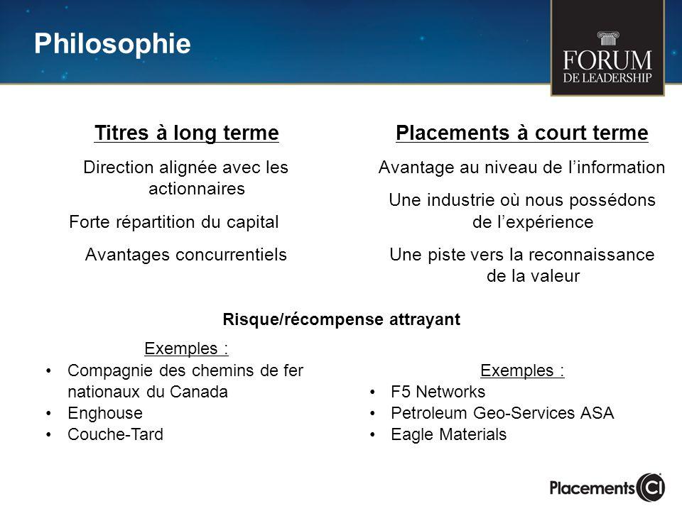 Philosophie Titres à long terme Direction alignée avec les actionnaires Forte répartition du capital Avantages concurrentiels Exemples : Compagnie des