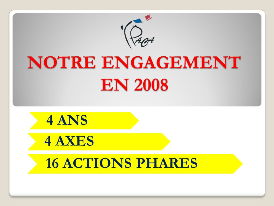NOTRE ENGAGEMENT EN 2008 4 ANS 4 AXES 16 ACTIONS PHARES
