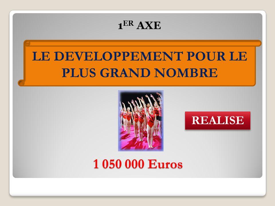 1 050 000 Euros 1 ER AXE LE DEVELOPPEMENT POUR LE PLUS GRAND NOMBRE REALISE