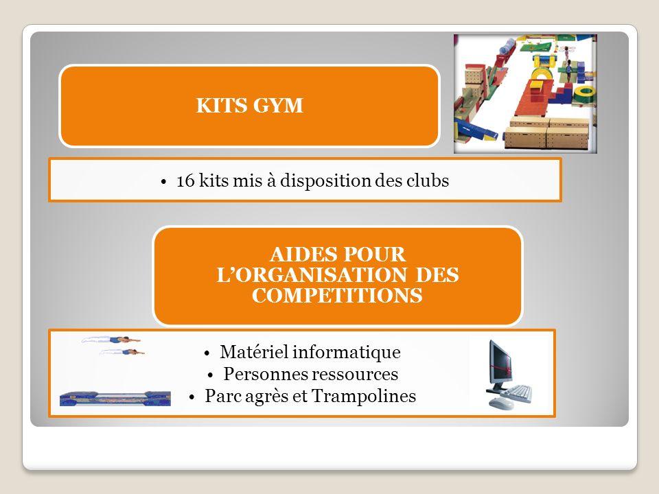 16 kits mis à disposition des clubs KITS GYM Matériel informatique Personnes ressources Parc agrès et Trampolines AIDES POUR LORGANISATION DES COMPETITIONS
