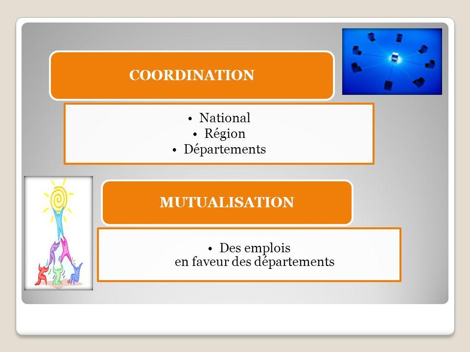 National Région Départements COORDINATION Des emplois en faveur des départements MUTUALISATION
