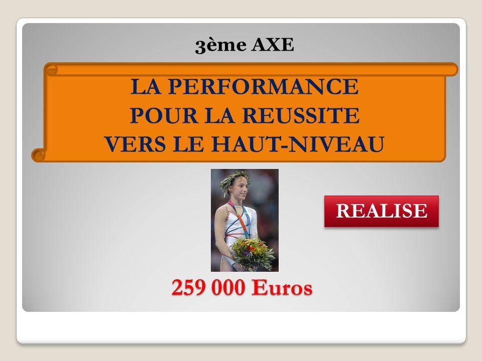 259 000 Euros 3ème AXE LA PERFORMANCE POUR LA REUSSITE VERS LE HAUT-NIVEAU REALISE