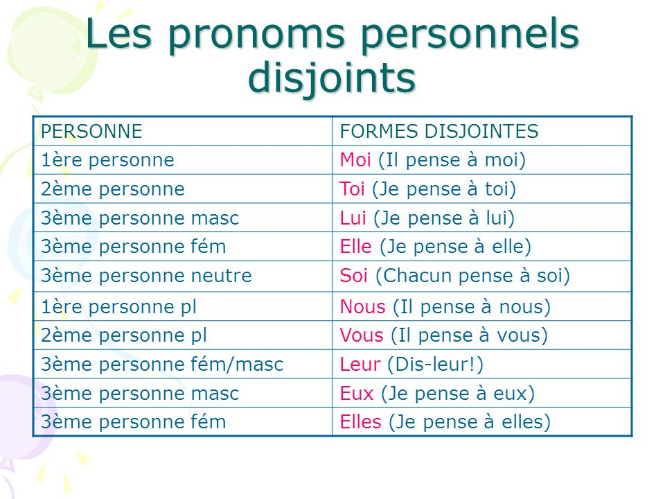 Les pronoms personnels disjoints PERSONNEFORMES DISJOINTES 1ère personneMoi (Il pense à moi) 2ème personneToi (Je pense à toi) 3ème personne mascLui (Je pense à lui) 3ème personne fémElle (Je pense à elle) 3ème personne neutreSoi (Chacun pense à soi) 1ère personne plNous (Il pense à nous) 2ème personne plVous (Il pense à vous) 3ème personne fém/mascLeur (Dis-leur!) 3ème personne mascEux (Je pense à eux) 3ème personne fémElles (Je pense à elles)