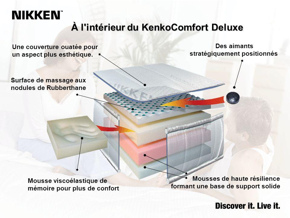 À l'intérieur du KenkoComfort Deluxe Une couverture ouatée pour un aspect plus esthétique. Des aimants stratégiquement positionnés Surface de massage