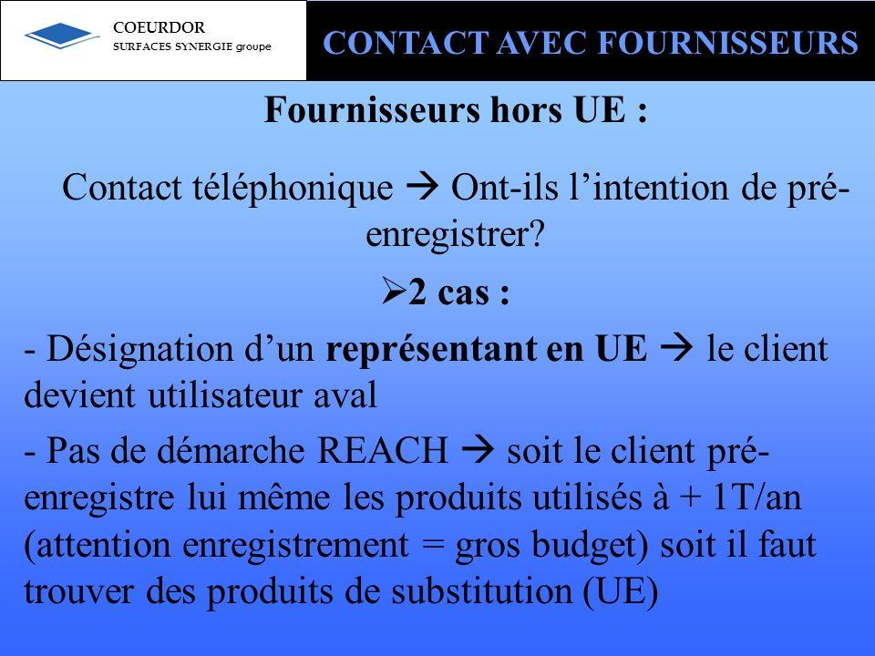 Fournisseurs hors UE : Contact téléphonique Ont-ils lintention de pré- enregistrer? CONTACT AVEC FOURNISSEURS COEURDOR SURFACES SYNERGIE groupe 2 cas