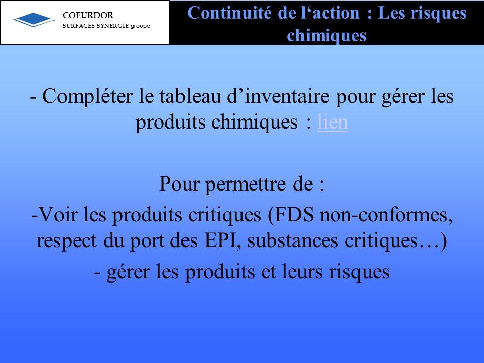 - Compléter le tableau dinventaire pour gérer les produits chimiques : lienlien Pour permettre de : -Voir les produits critiques (FDS non-conformes, r