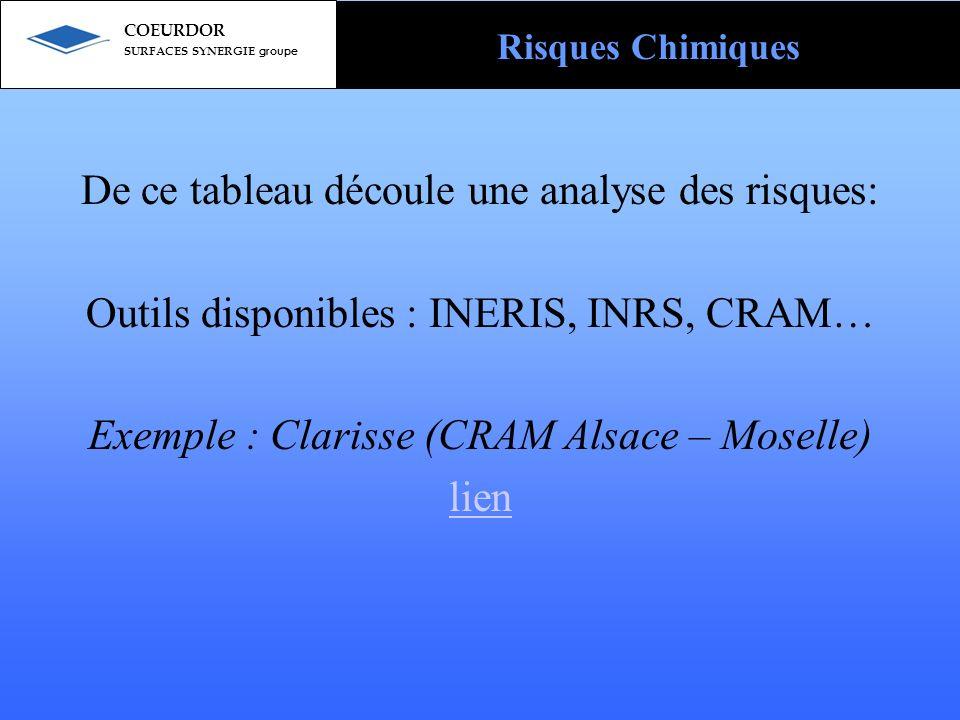 De ce tableau découle une analyse des risques: Outils disponibles : INERIS, INRS, CRAM… Exemple : Clarisse (CRAM Alsace – Moselle) lien Risques Chimiq