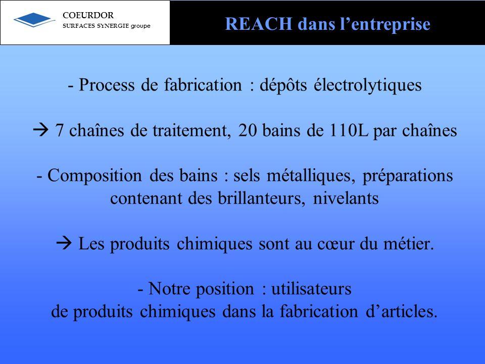 - Process de fabrication : dépôts électrolytiques 7 chaînes de traitement, 20 bains de 110L par chaînes - Composition des bains : sels métalliques, pr