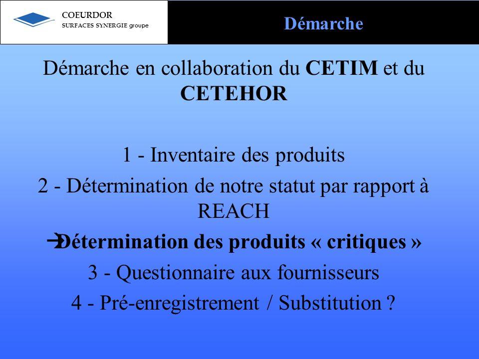 Démarche en collaboration du CETIM et du CETEHOR 1 - Inventaire des produits 2 - Détermination de notre statut par rapport à REACH Détermination des p