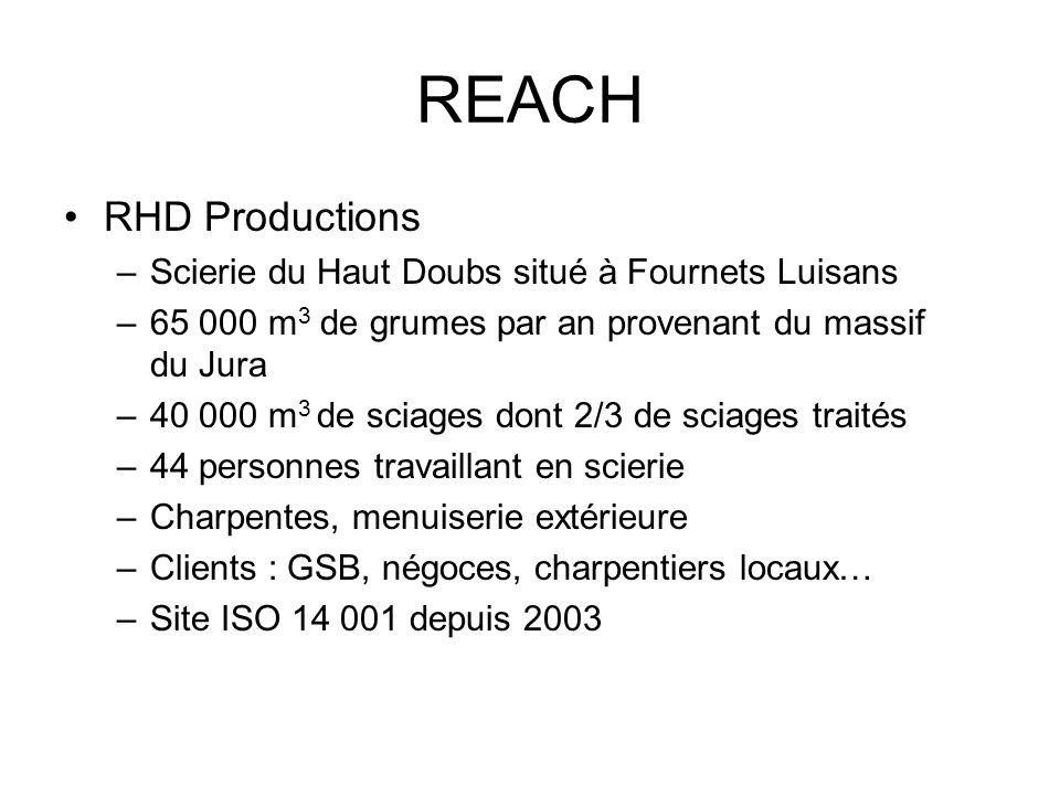 REACH RHD Productions –Scierie du Haut Doubs situé à Fournets Luisans –65 000 m 3 de grumes par an provenant du massif du Jura –40 000 m 3 de sciages