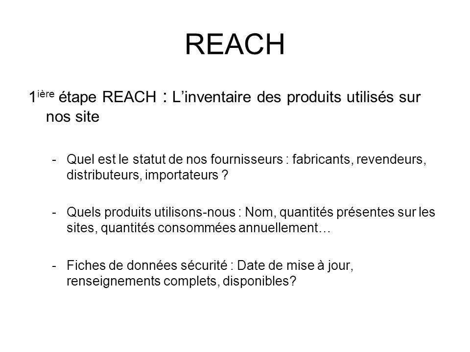 REACH 1 ière étape REACH : Linventaire des produits utilisés sur nos site -Quel est le statut de nos fournisseurs : fabricants, revendeurs, distribute