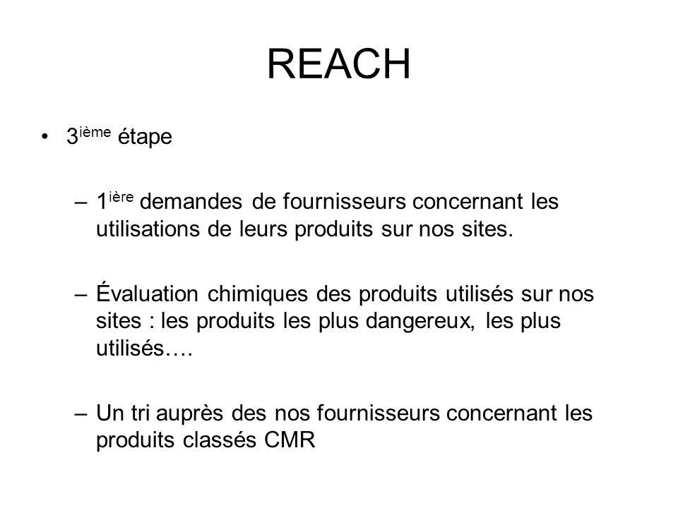 REACH 3 ième étape –1 ière demandes de fournisseurs concernant les utilisations de leurs produits sur nos sites. –Évaluation chimiques des produits ut