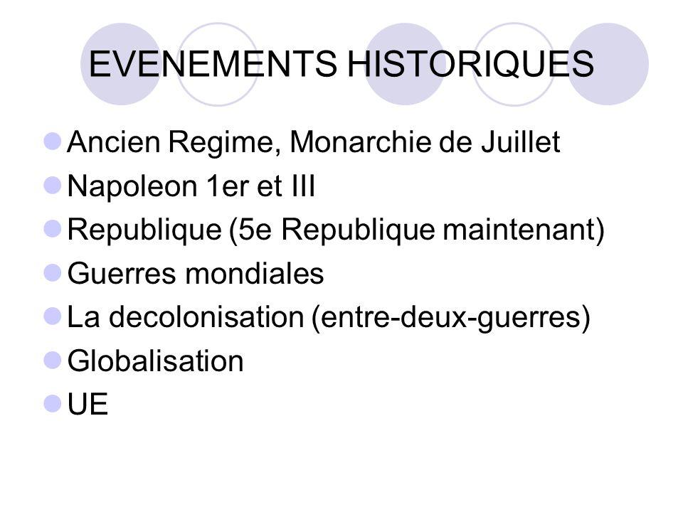 EVENEMENTS HISTORIQUES Ancien Regime, Monarchie de Juillet Napoleon 1er et III Republique (5e Republique maintenant) Guerres mondiales La decolonisation (entre-deux-guerres) Globalisation UE