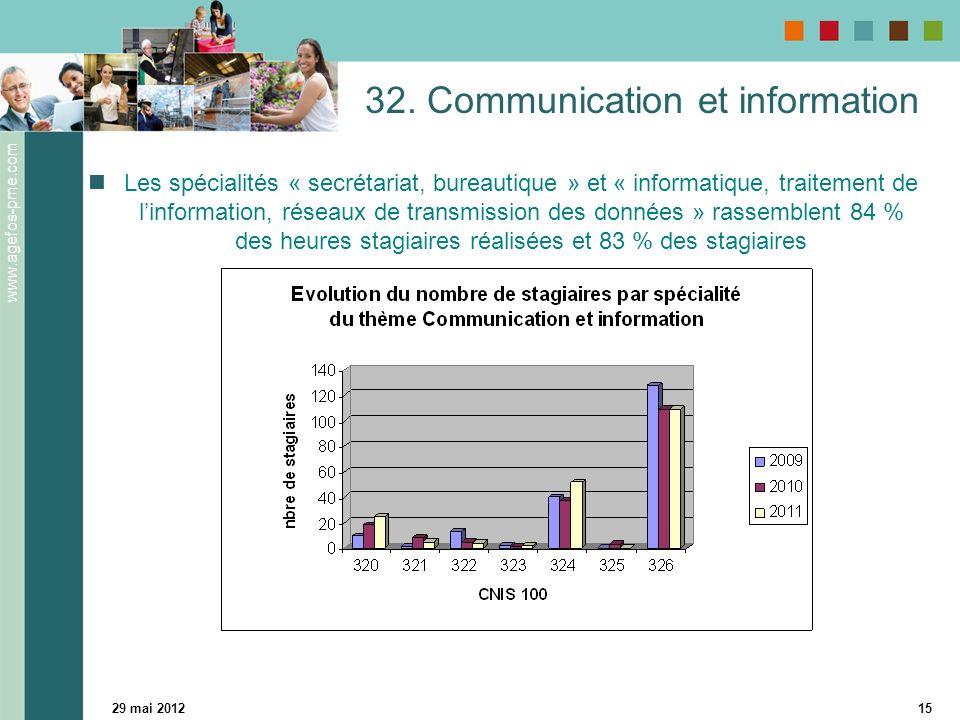 www.agefos-pme.com 29 mai 201215 32. Communication et information Les spécialités « secrétariat, bureautique » et « informatique, traitement de linfor