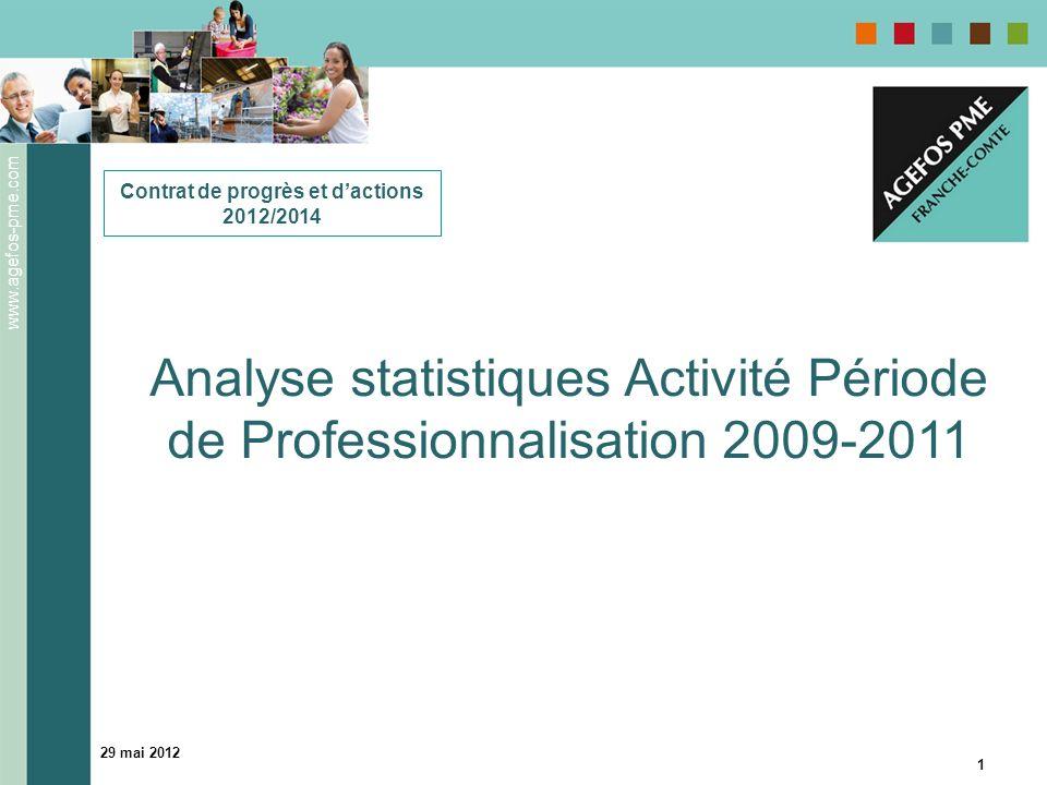 www.agefos-pme.com 29 mai 2012 1 Contrat de progrès et dactions 2012/2014 Analyse statistiques Activité Période de Professionnalisation 2009-2011