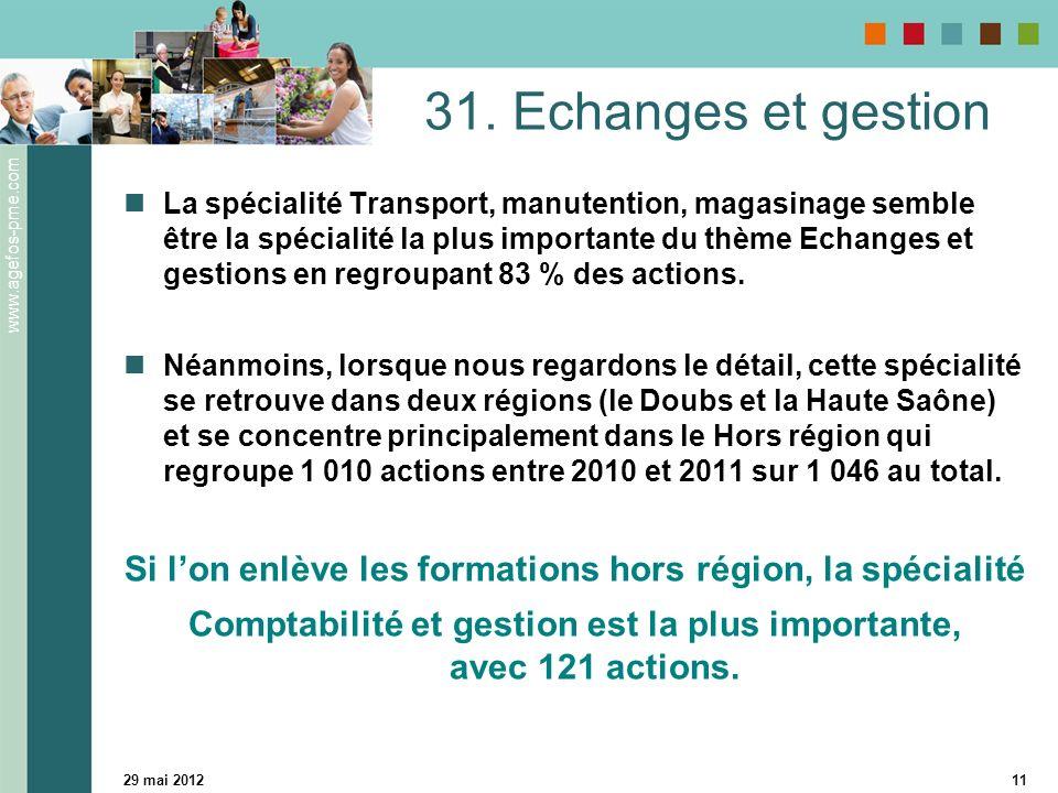 www.agefos-pme.com 29 mai 201211 31.