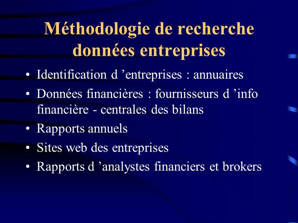 PULVPULV Méthodologie de recherche données entreprises Identification d entreprises : annuaires Données financières : fournisseurs d info financière -