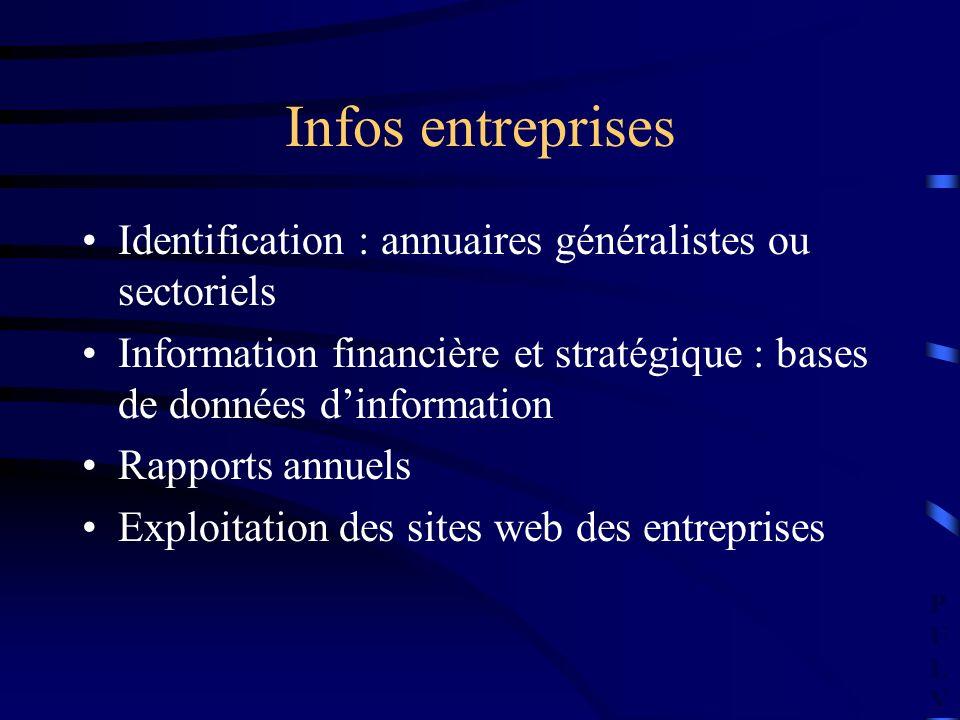 PULVPULV Infos entreprises Identification : annuaires généralistes ou sectoriels Information financière et stratégique : bases de données dinformation
