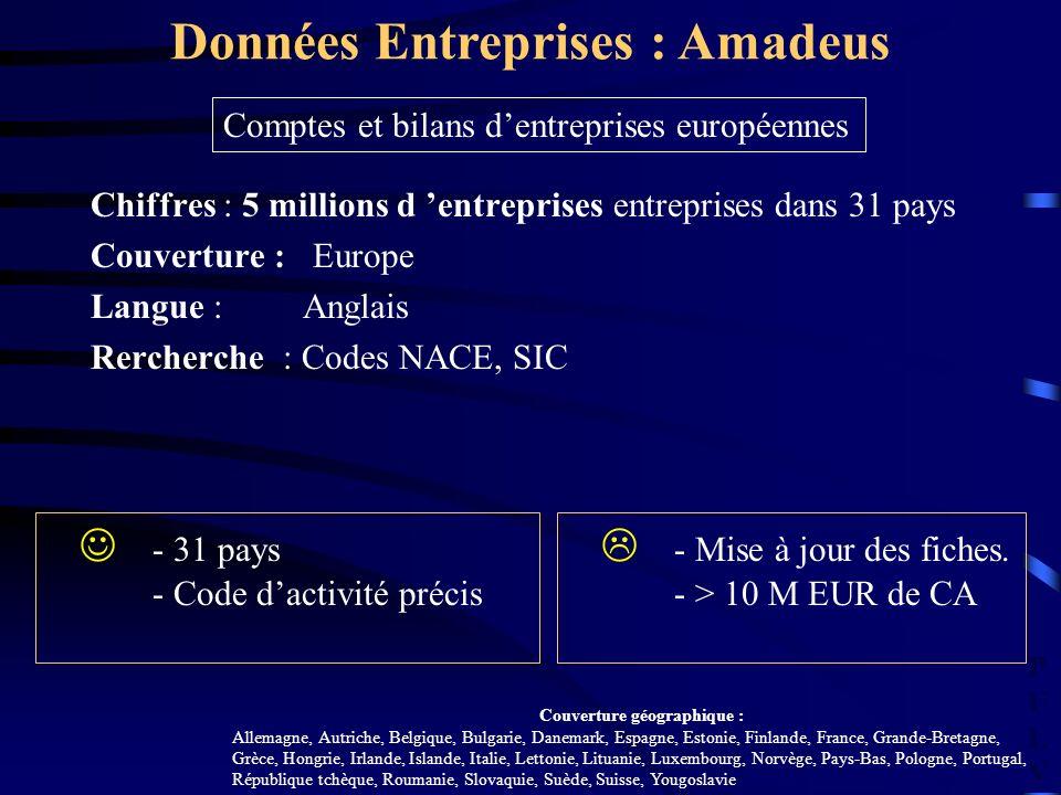 PULVPULV Chiffres : 5 millions d entreprises entreprises dans 31 pays Couverture : Europe Langue : Anglais Rercherche : Codes NACE, SIC Données Entreprises : Amadeus - Mise à jour des fiches.