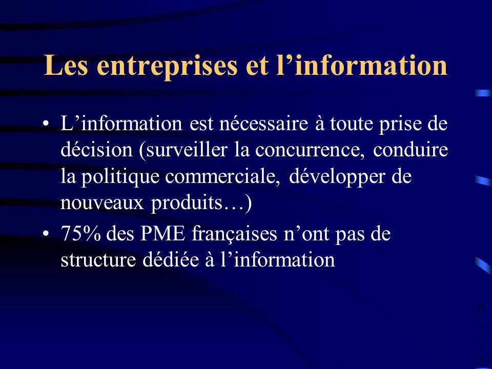 PULVPULV Les entreprises et linformation Linformation est nécessaire à toute prise de décision (surveiller la concurrence, conduire la politique comme