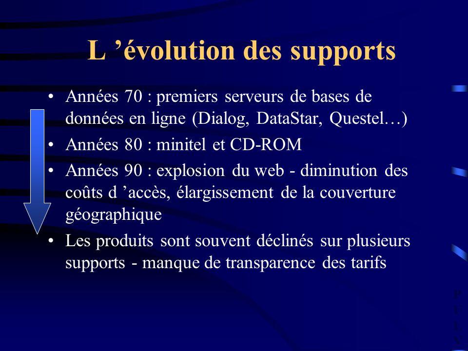 PULVPULV L évolution des supports Années 70 : premiers serveurs de bases de données en ligne (Dialog, DataStar, Questel…) Années 80 : minitel et CD-RO
