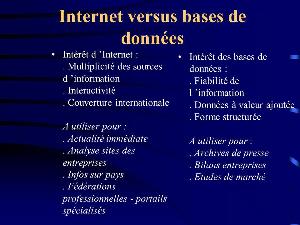 PULVPULV Internet versus bases de données Intérêt d Internet :. Multiplicité des sources d information. Interactivité. Couverture internationale A uti