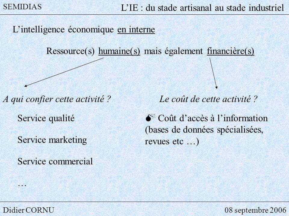 Didier CORNU08 septembre 2006 SEMIDIAS LIE : du stade artisanal au stade industriel Lintelligence économique en interne Ressource(s) humaine(s) mais é